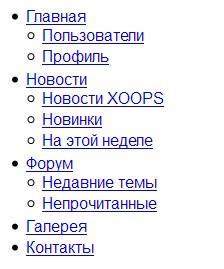 Вид карты сайта без использования CSS