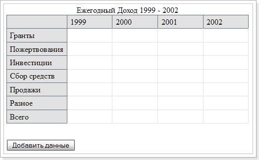 Форма, напоминающая электронную таблицу
