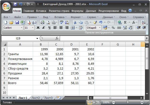 Просмотр электронной таблицы в Excel