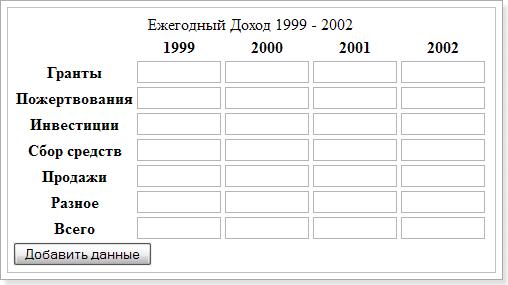Вид формы до применения таблицы стилей